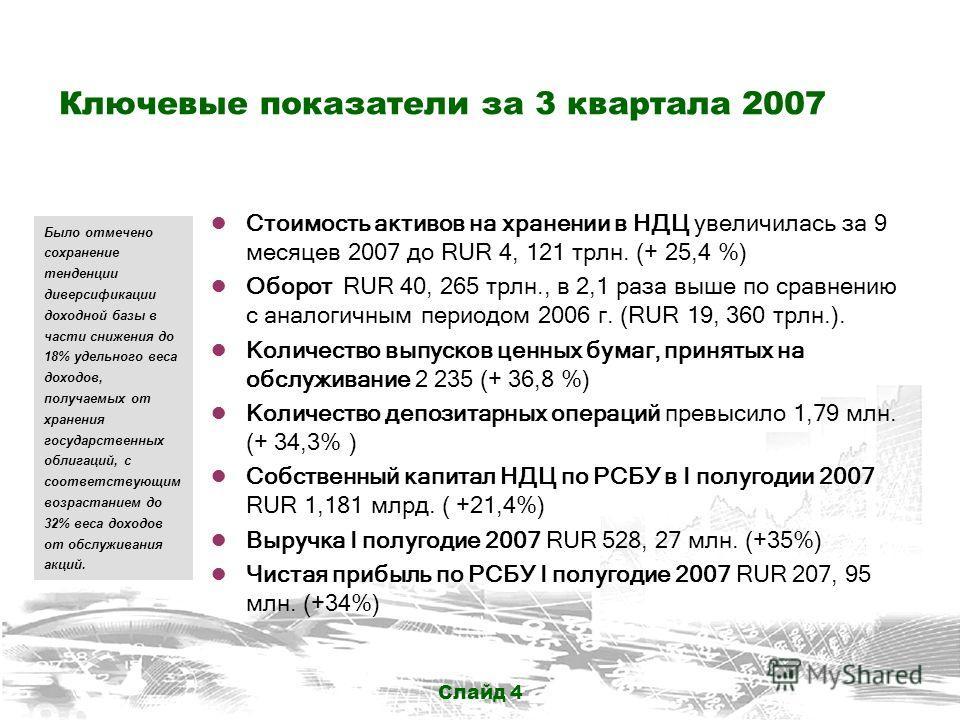 Слайд 4 Ключевые показатели за 3 квартала 2007 Стоимость активов на хранении в НДЦ увеличилась за 9 месяцев 2007 до RUR 4, 121 трлн. (+ 25,4 %) Оборот RUR 40, 265 трлн., в 2,1 раза выше по сравнению с аналогичным периодом 2006 г. (RUR 19, 360 трлн.).