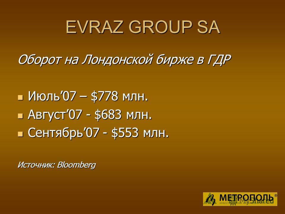 EVRAZ GROUP SA Оборот на Лондонской бирже в ГДР Июль07 – $778 млн. Июль07 – $778 млн. Август07 - $683 млн. Август07 - $683 млн. Сентябрь07 - $553 млн. Сентябрь07 - $553 млн. Источник: Bloomberg