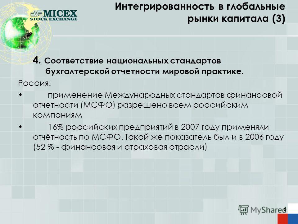 6 Интегрированность в глобальные рынки капитала (3) 4. Соответствие национальных стандартов бухгалтерской отчетности мировой практике. Россия: применение Международных стандартов финансовой отчетности (МСФО) разрешено всем российским компаниям 16% ро