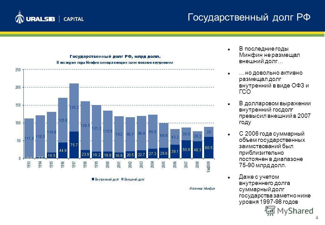 4 Государственный долг РФ В последние годы Минфин не размещал внешний долг… …но довольно активно размещал долг внутренний в виде ОФЗ и ГСО В долларовом выражении внутренний госдолг превысил внешний в 2007 году С 2006 года суммарный объем государствен