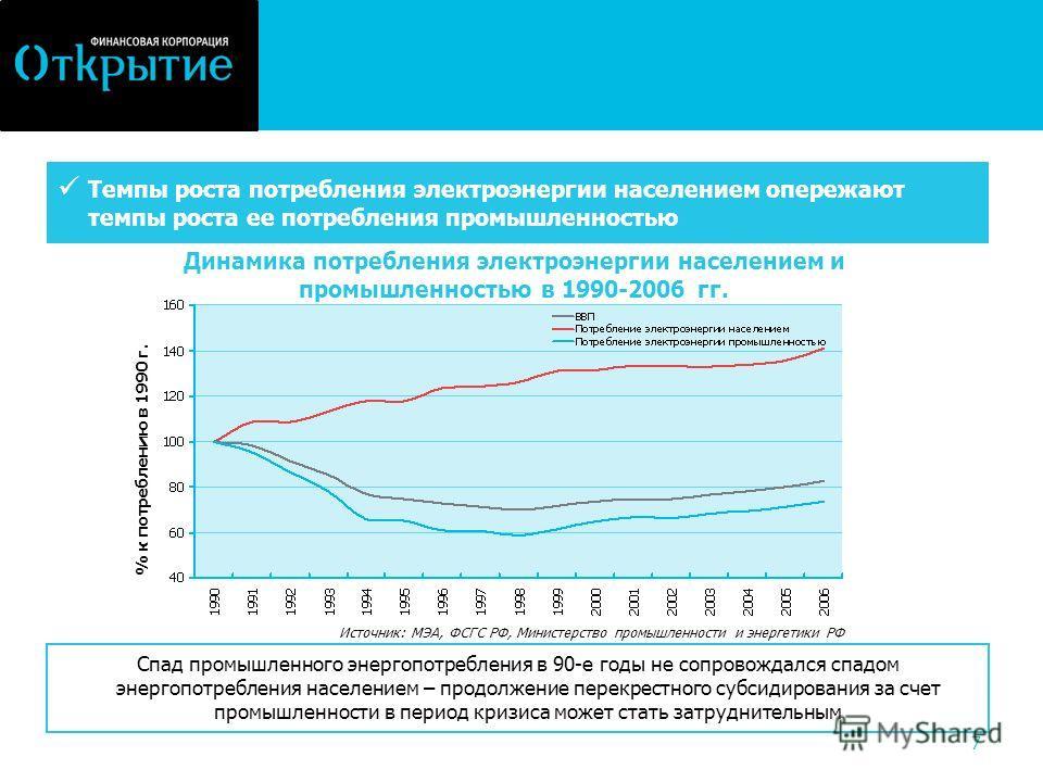 7 Темпы роста потребления электроэнергии населением опережают темпы роста ее потребления промышленностью Динамика потребления электроэнергии населением и промышленностью в 1990-2006 гг. % к потреблению в 1990 г. Спад промышленного энергопотребления в