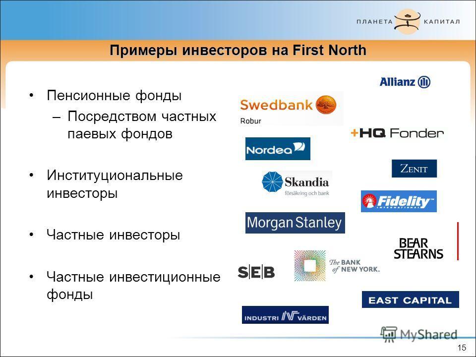 15 Примеры инвесторов на First North Пенсионные фонды –Посредством частных паевых фондов Институциональные инвесторы Частные инвесторы Частные инвестиционные фонды 15