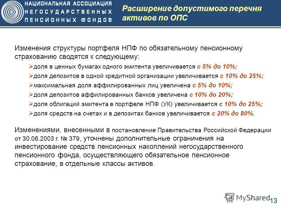 13 Расширение допустимого перечня активов по ОПС Изменения структуры портфеля НПФ по обязательному пенсионному страхованию сводятся к следующему: доля в ценных бумагах одного эмитента увеличивается с 5% до 10%; доля депозитов в одной кредитной органи