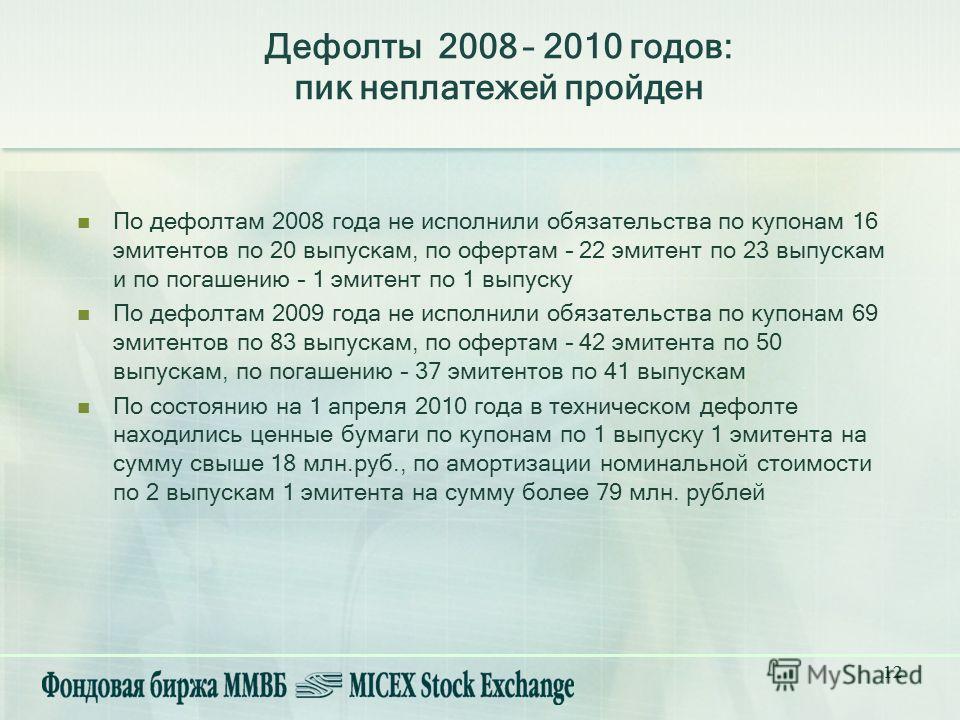 12 По дефолтам 2008 года не исполнили обязательства по купонам 16 эмитентов по 20 выпускам, по офертам – 22 эмитент по 23 выпускам и по погашению – 1 эмитент по 1 выпуску По дефолтам 2009 года не исполнили обязательства по купонам 69 эмитентов по 83