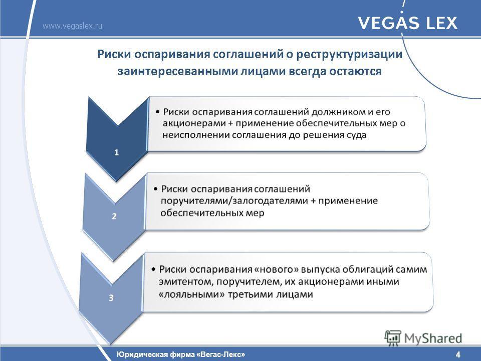 4 Юридическая фирма «Вегас-Лекс» www.vegaslex.ru 4 Риски оспаривания соглашений о реструктуризации заинтересеванными лицами всегда остаются