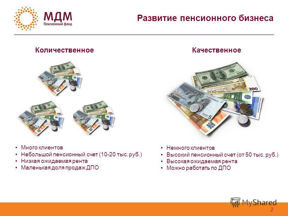 Развитие пенсионного бизнеса 2 КоличественноеКачественное Много клиентов Небольшой пенсионный счет (10-20 тыс. руб.) Низкая ожидаемая рента Маленькая доля продаж ДПО Немного клиентов Высокий пенсионный счет (от 50 тыс. руб.) Высокая ожидаемая рента М