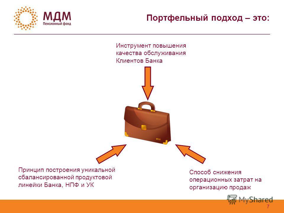 Портфельный подход – это: 7 Инструмент повышения качества обслуживания Клиентов Банка Принцип построения уникальной сбалансированной продуктовой линейки Банка, НПФ и УК Способ снижения операционных затрат на организацию продаж