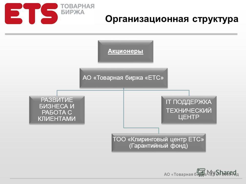 Организационная структура АО «Товарная биржа «ЕТС» 2009 год Акционеры АО «Товарная биржа «ЕТС» РАЗВИТИЕ БИЗНЕСА И РАБОТА С КЛИЕНТАМИ IT ПОДДЕРЖКА ТЕХНИЧЕСКИЙ ЦЕНТР ТОО «Клиринговый центр ЕТС» (Гарантийный фонд)