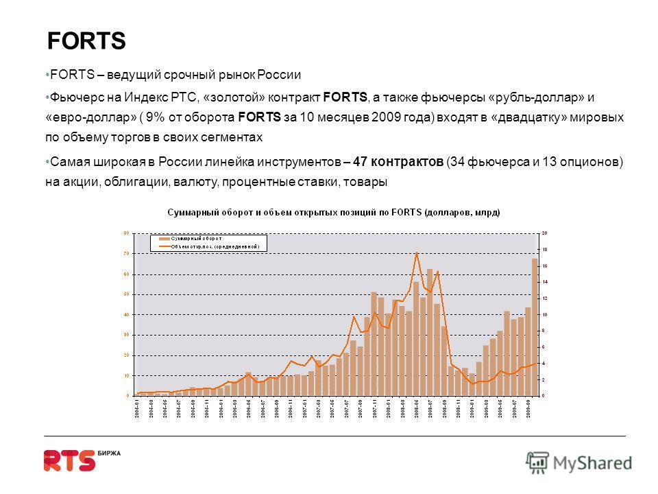 FORTS FORTS – ведущий срочный рынок России Фьючерс на Индекс РТС, «золотой» контракт FORTS, а также фьючерсы «рубль-доллар» и «евро-доллар» ( 9% от оборота FORTS за 10 месяцев 2009 года) входят в «двадцатку» мировых по объему торгов в своих сегментах