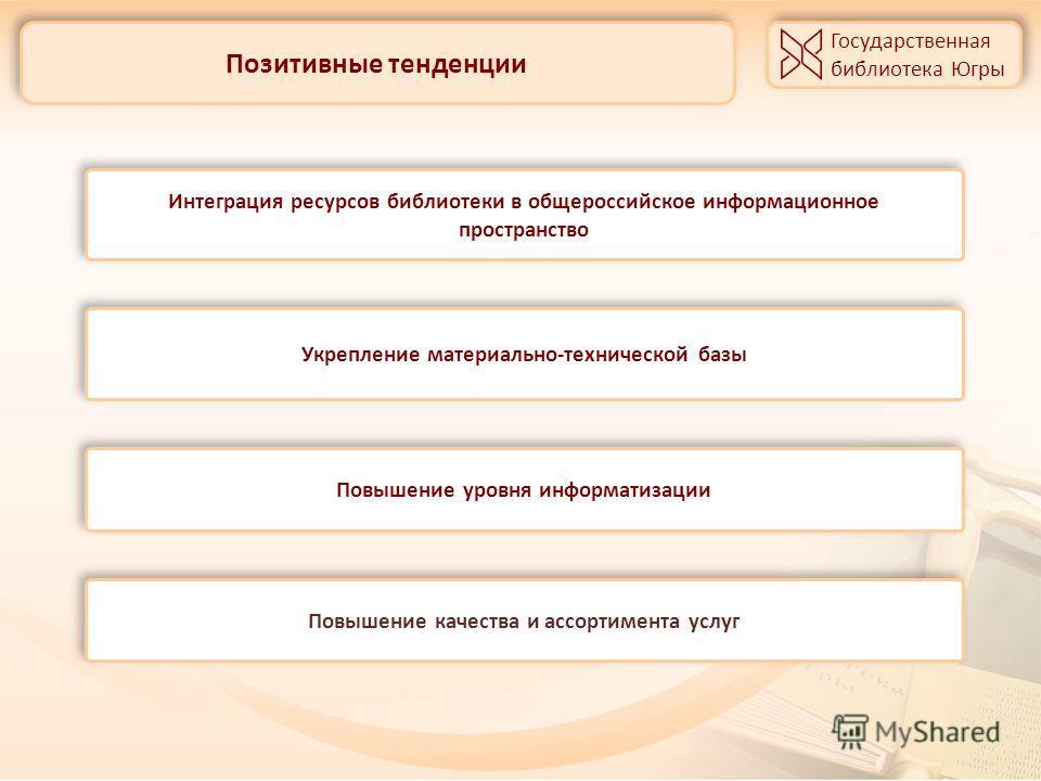 Государственная библиотека Югры Государственная библиотека Югры Позитивные тенденции Интеграция ресурсов библиотеки в общероссийское информационное пространство Укрепление материально-технической базы Повышение уровня информатизации Повышение качеств