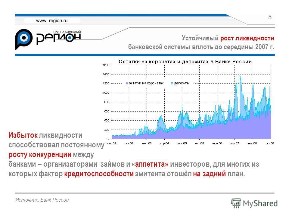 5 Устойчивый рост ликвидности банковской системы вплоть до середины 2007 г. Источник: Банк России Избыток ликвидности способствовал постоянному росту конкуренции между банками – организаторами займов и «аппетита» инвесторов, для многих из которых фак