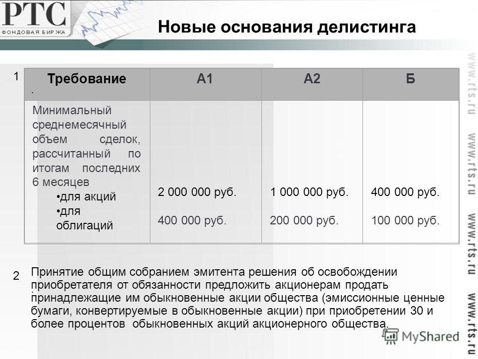 Новые основания делистинга Минимальный среднемесячный объем сделок, рассчитанный по итогам последних 6 месяцев для акций для облигаций 2 000 000 руб. 400 000 руб. 1 000 000 руб. 200 000 руб. 400 000 руб. 100 000 руб. ТребованиеА1А2Б Принятие общим со