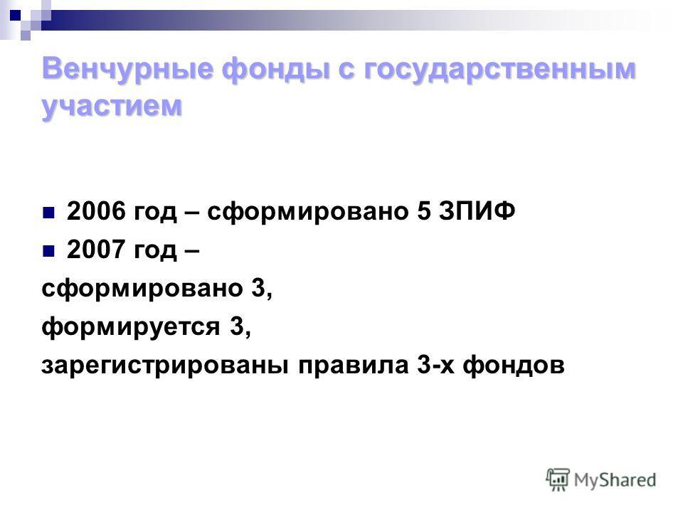Венчурные фонды с государственным участием 2006 год – сформировано 5 ЗПИФ 2007 год – сформировано 3, формируется 3, зарегистрированы правила 3-х фондов