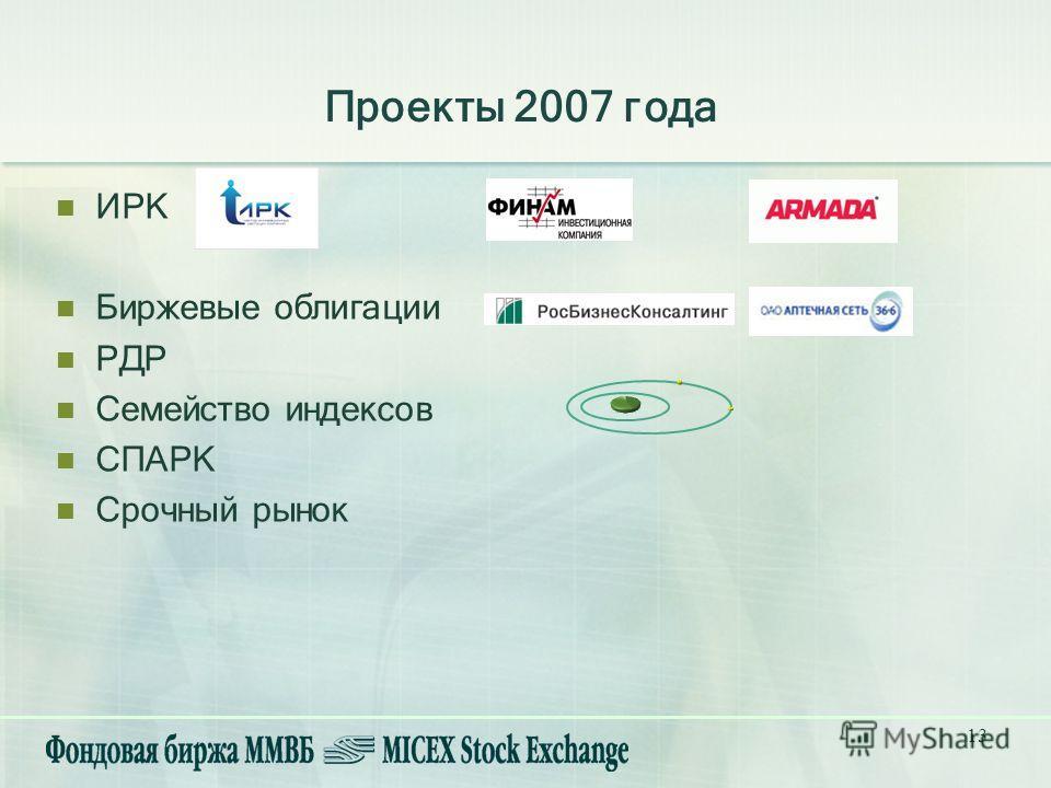 13 Проекты 2007 года ИРК Биржевые облигации РДР Семейство индексов СПАРК Срочный рынок