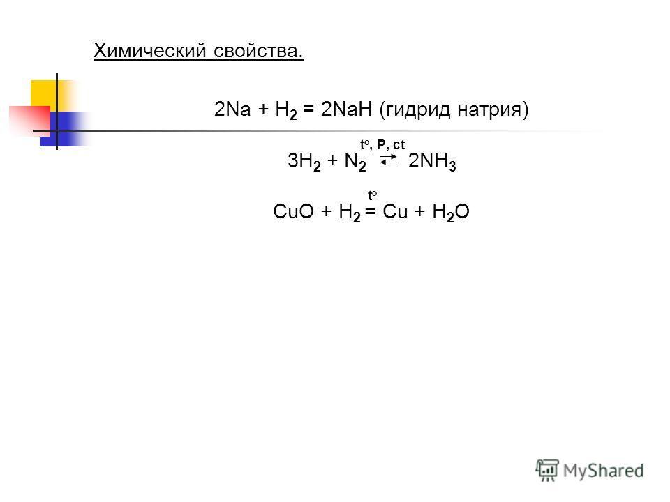 Химический свойства. 2Na + H 2 = 2NaH (гидрид натрия) t o, P, ct 3H 2 + N 2 2NH 3 t o CuO + H 2 = Cu + H 2 O