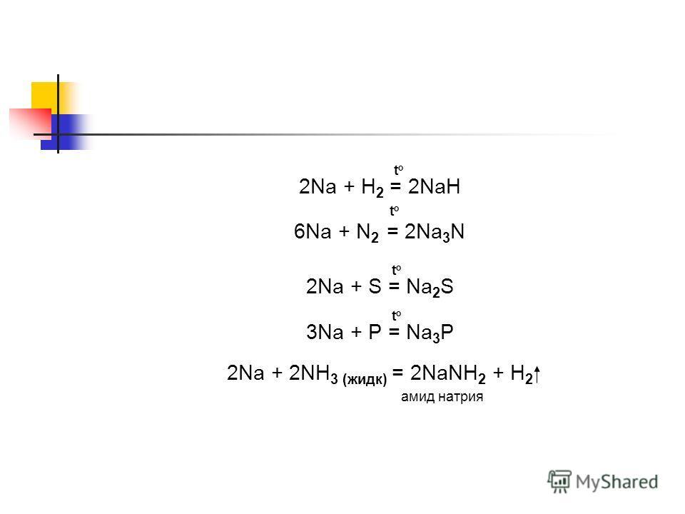 t o 2Na + H 2 = 2NaH t o 6Na + N 2 = 2Na 3 N t o 2Na + S = Na 2 S t o 3Na + P = Na 3 P 2Na + 2NH 3 (жидк) = 2NaNH 2 + H 2 амид натрия