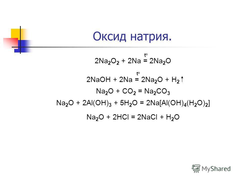 Оксид натрия. t o 2Na 2 O 2 + 2Na = 2Na 2 O t o 2NaOH + 2Na = 2Na 2 O + H 2 Na 2 O + CO 2 = Na 2 CO 3 Na 2 O + 2Al(OH) 3 + 5H 2 O = 2Na[Al(OH) 4 (H 2 O) 2 ] Na 2 O + 2HCl = 2NaCl + H 2 O
