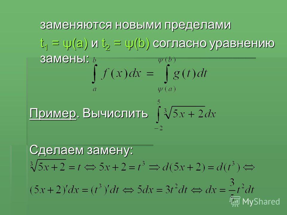 заменяются новыми пределами t 1 = ψ(a) и t 2 = ψ(b) согласно уравнению замены: Пример. Вычислить Сделаем замену: