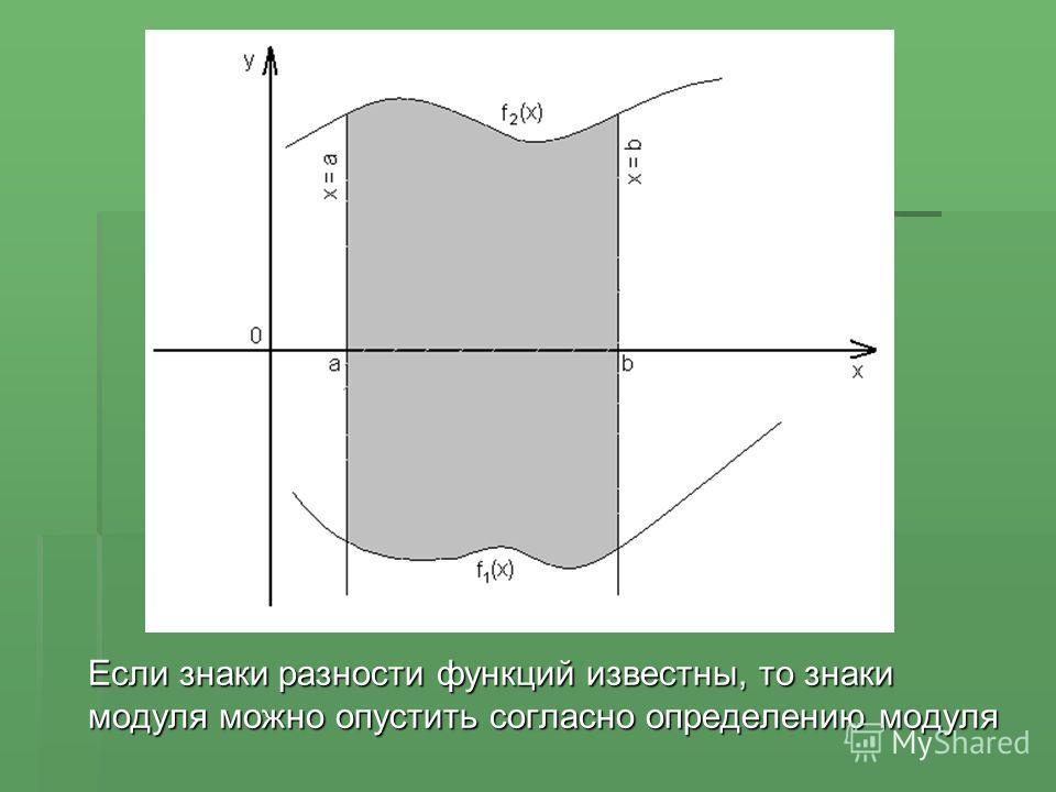 Если знаки разности функций известны, то знаки модуля можно опустить согласно определению модуля