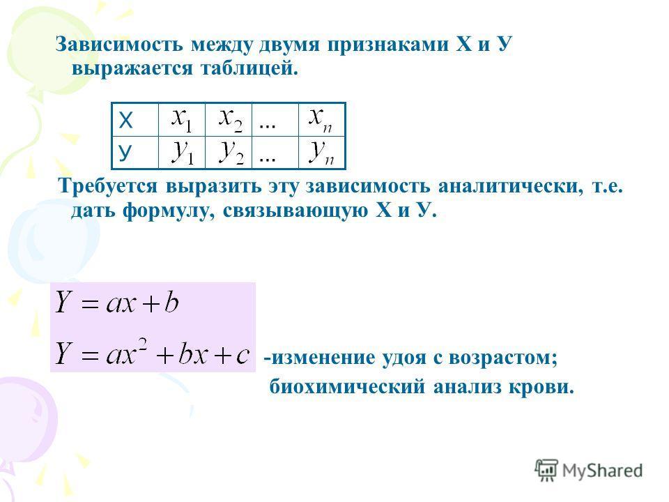 Зависимость между двумя признаками X и У выражается таблицей. Требуется выразить эту зависимость аналитически, т.е. дать формулу, связывающую Х и У. -изменение удоя с возрастом; биохимический анализ крови. …У …Х