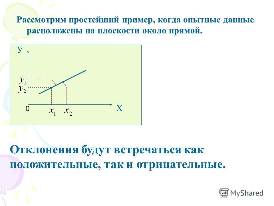 Рассмотрим простейший пример, когда опытные данные расположены на плоскости около прямой. У Х 0 Отклонения будут встречаться как положительные, так и отрицательные.