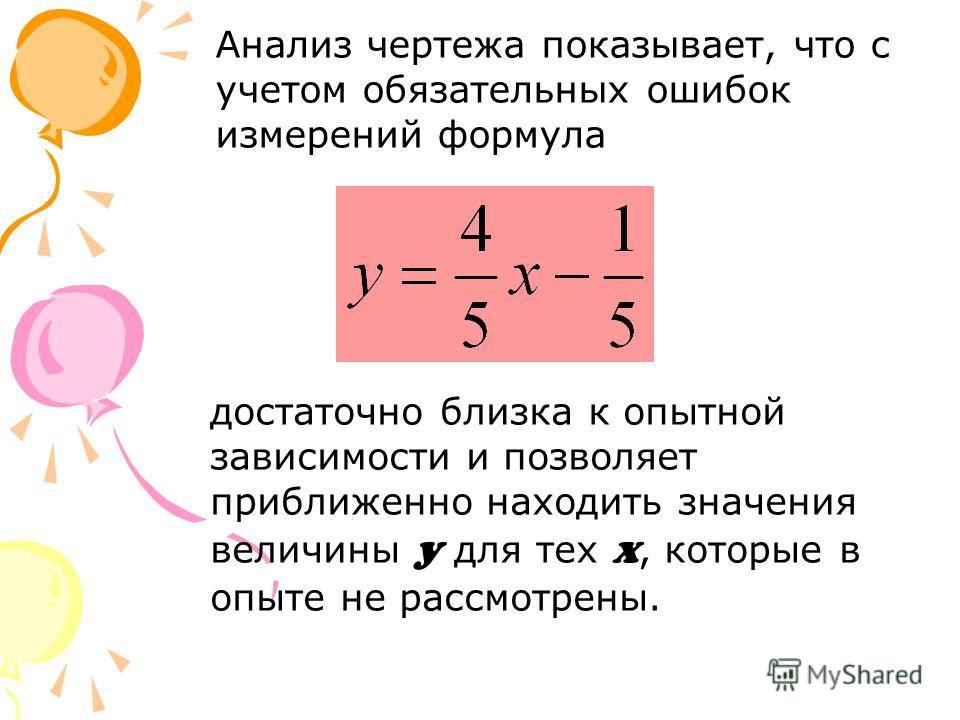 Анализ чертежа показывает, что с учетом обязательных ошибок измерений формула достаточно близка к опытной зависимости и позволяет приближенно находить значения величины y для тех x, которые в опыте не рассмотрены.