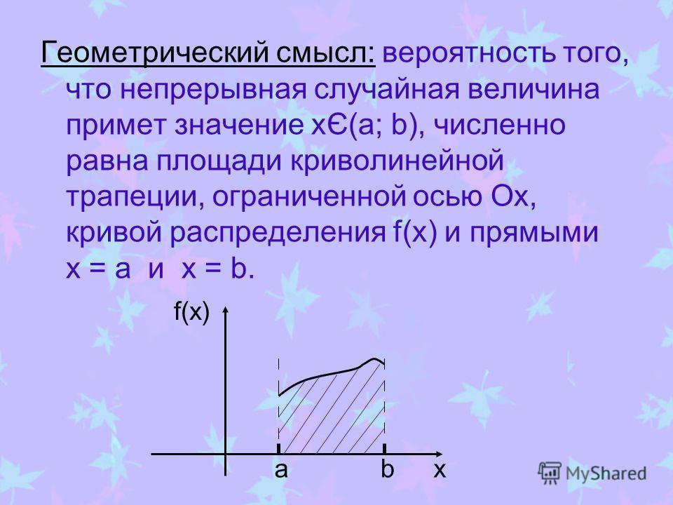 Геометрический смысл: вероятность того, что непрерывная случайная величина примет значение xЄ(а; b), численно равна площади криволинейной трапеции, ограниченной осью Ох, кривой распределения f(x) и прямыми х = а и х = b. f(x) xab