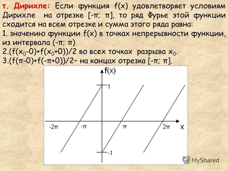 т. Дирихле: т. Дирихле: Если функция f(x) удовлетворяет условиям Дирихле на отрезке [-π; π], то ряд Фурье этой функции сходится на всем отрезке и сумма этого ряда равна: 1. значению функции f(x) в точках непрерывности функции, из интервала (-π; π) 2.