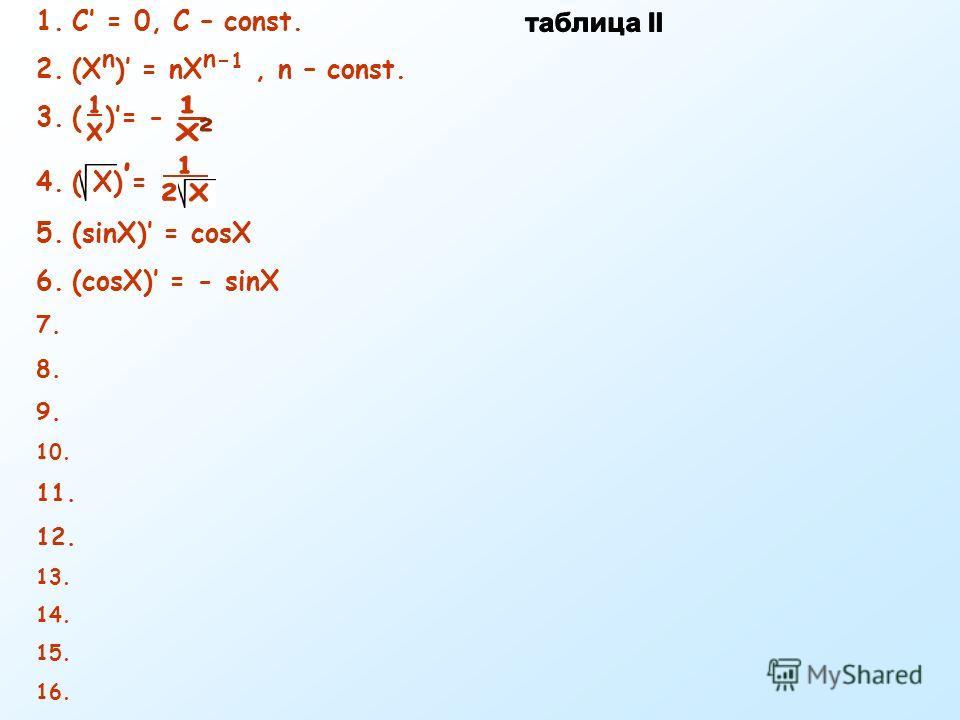 1.C = 0, C – const. 2.(X n ) = nX n- 1, n – const. 3.( )= - 4.( X) = 5.(sinX) = cosX 6.(cosX) = - sinX 7. 8. 9. 10. 11. 12. 13. 14. 15. 16.
