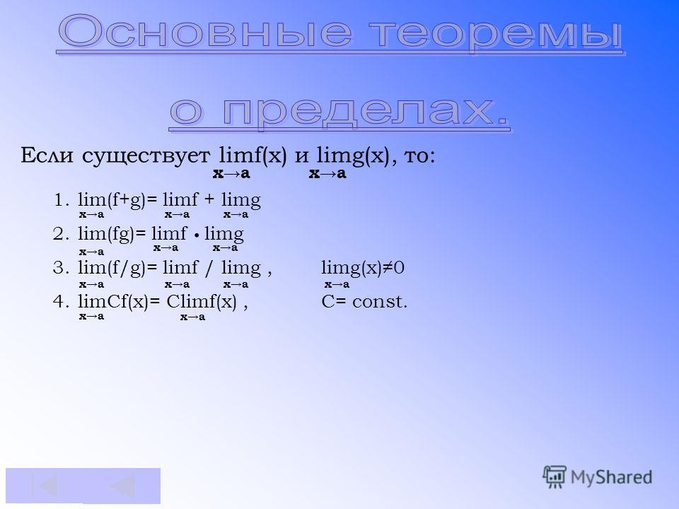 Если существует limf(x) и limg(x), то: xаxаxаxа 1.lim(f+g)= limf + limg 2.lim(fg)= limf limg 3.lim(f/g)= limf / limg, limg(x)0 4.limCf(x)= Climf(x), C= const. xаxаxаxаxаxа xаxа xаxаxаxа xаxаxаxаxаxа xаxа xаxа xаxа.