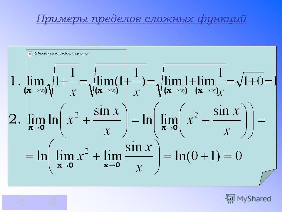 Примеры пределов сложных функций 1. 2. x0 (x)