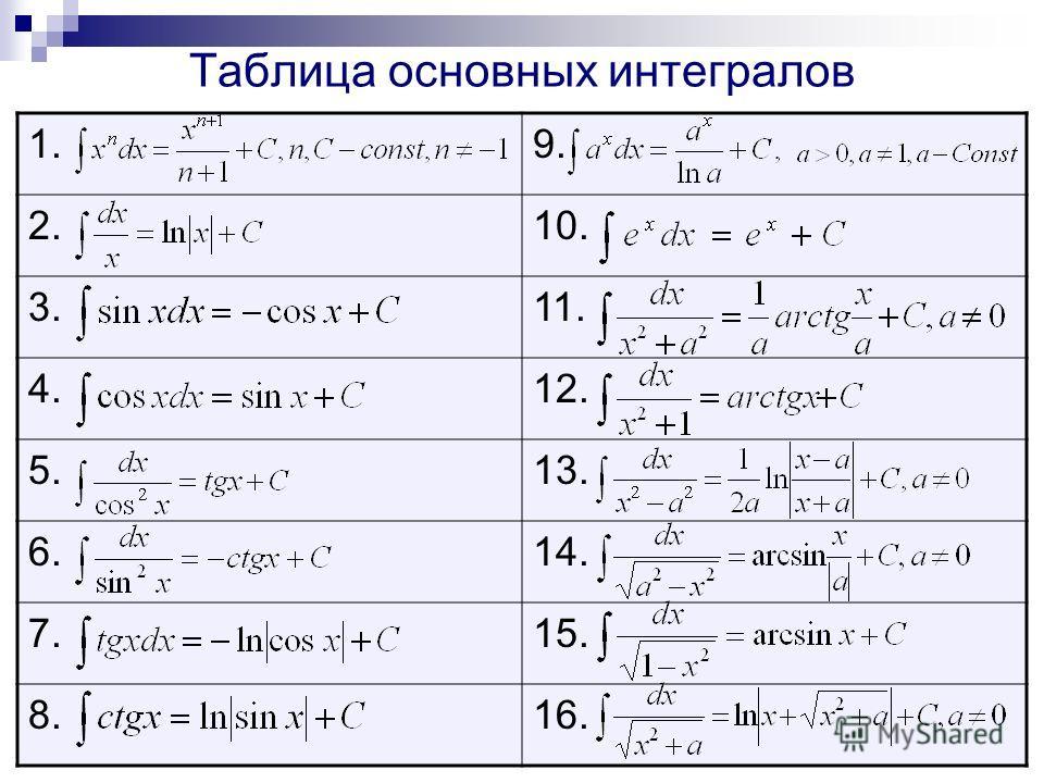 Таблица основных интегралов 1.9. 2.10. 3.11. 4.12. 5.13. 6.14. 7.15. 8.16.