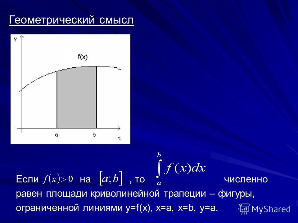 Геометрический смысл Если на, то численно равен площади криволинейной трапеции – фигуры, ограниченной линиями y=f(x), x=a, x=b, y=a.
