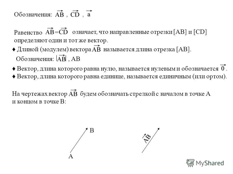 Обозначения:,, Равенство = означает, что направленные отрезки [AB] и [CD] определяют один и тот же вектор. Длиной (модулем) вектораназывается длина отрезка [AB]. Обозначения:, AB Вектор, длина которого равна нулю, называется нулевым и обозначается. В