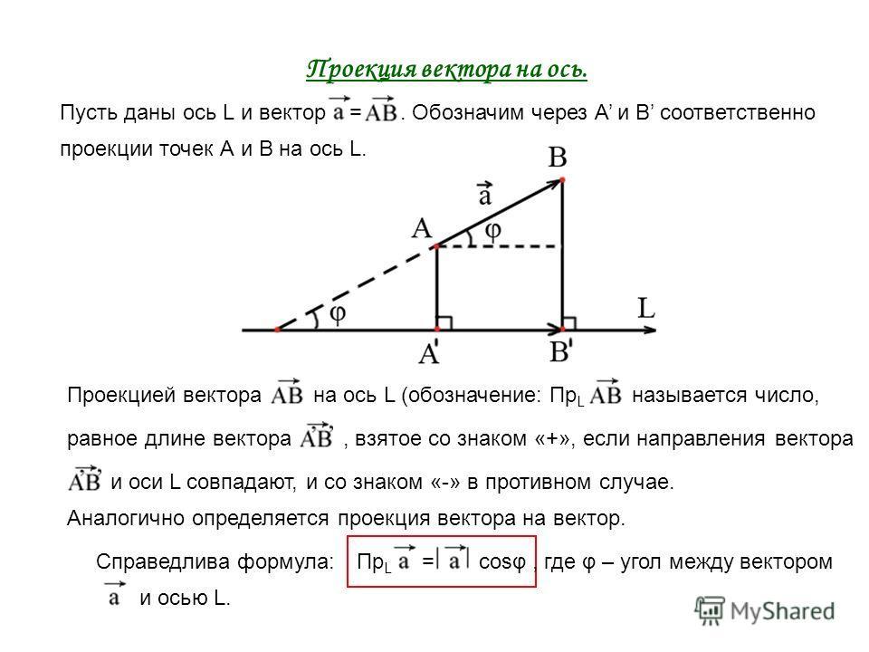 Пр L Проекция вектора на ось. Пусть даны ось L и вектор=. Обозначим через А и В соответственно проекции точек А и В на ось L. Проекцией векторана ось L (обозначение: Пр L называется число, равное длине вектора, взятое со знаком «+», если направления