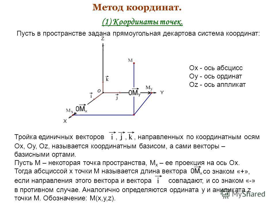 Ox, Oy, Oz, называется координатным базисом, а сами векторы – базисными ортами. Пусть М – некоторая точка пространства, М х – ее проекция на ось Ох. Тогда абсциссой х точки М называется длина вектора Метод координат. (1) Координаты точек. Пусть в про