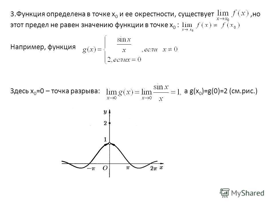 3.Функция определена в точке х 0 и ее окрестности, существует,но этот предел не равен значению функции в точке х 0 : Например, функция Здесь х 0 =0 – точка разрыва: а g(х 0 )=g(0)=2 (см.рис.)