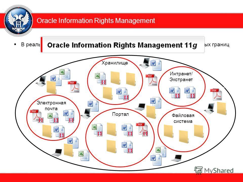 Oracle Information Rights Management Портал Электронная почта Файловая система Хранилище Интранет/ Экстранет В реальном мире документы сложно оставить в пределах контролируемых границ