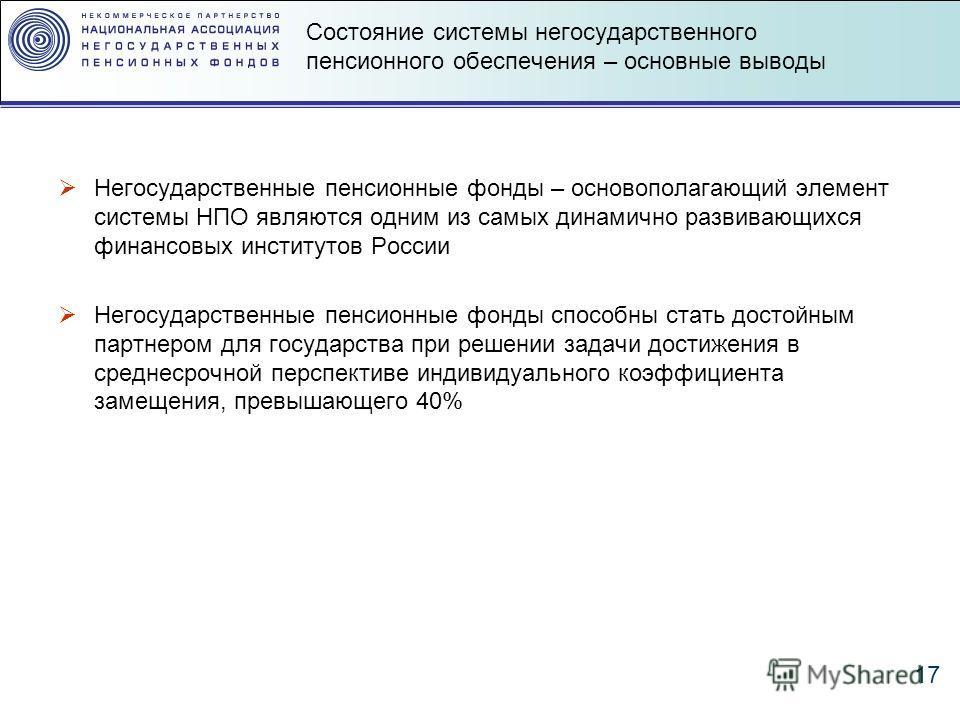 17 Состояние системы негосударственного пенсионного обеспечения – основные выводы Негосударственные пенсионные фонды – основополагающий элемент системы НПО являются одним из самых динамично развивающихся финансовых институтов России Негосударственные