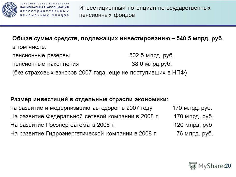 20 Общая сумма средств, подлежащих инвестированию – 540,5 млрд. руб. в том числе: пенсионные резервы 502,5 млрд. руб. пенсионные накопления 38,0 млрд.руб. (без страховых взносов 2007 года, еще не поступивших в НПФ) Размер инвестиций в отдельные отрас