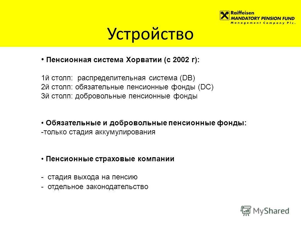 Устройство Пенсионная система Хорватии (с 2002 г): 1й столп: распределительная система (DB) 2й столп: обязательные пенсионные фонды (DC) 3й столп: добровольные пенсионные фонды Обязательные и добровольные пенсионные фонды: -только стадия аккумулирова