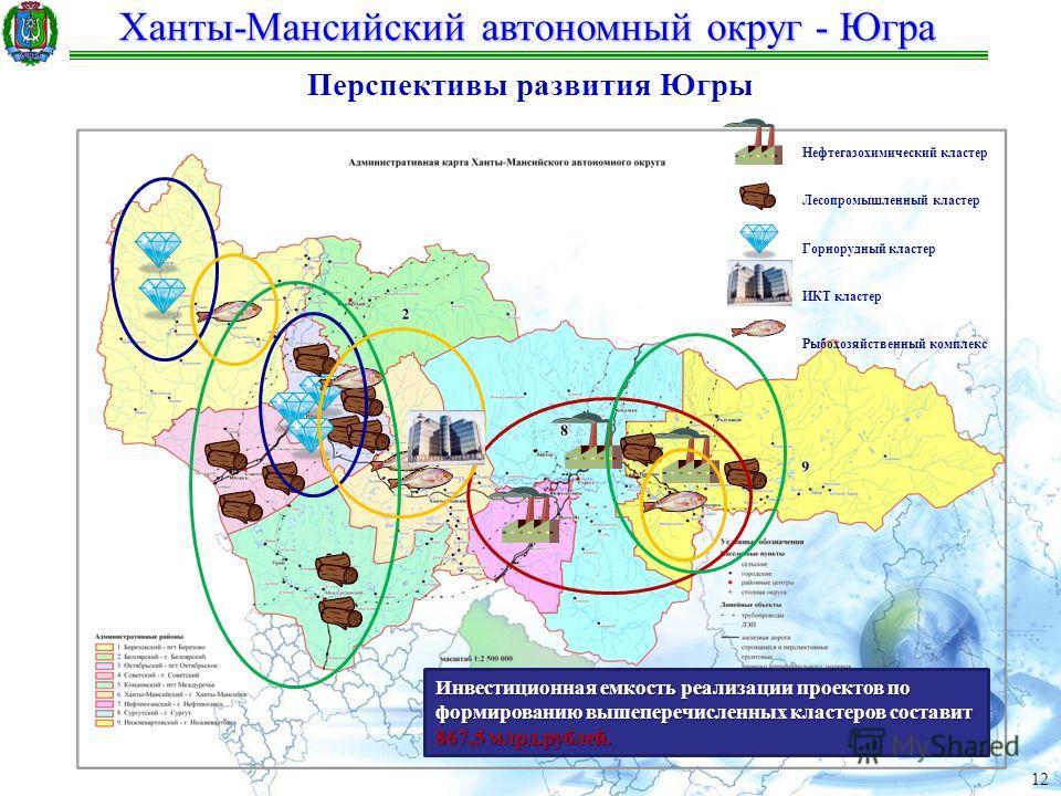 Ханты-Мансийский автономный округ - Югра 12 Нефтегазохимический кластер Лесопромышленный кластер Горнорудный кластер ИКТ кластер Рыбохозяйственный комплекс Инвестиционная емкость реализации проектов по формированию вышеперечисленных кластеров состави