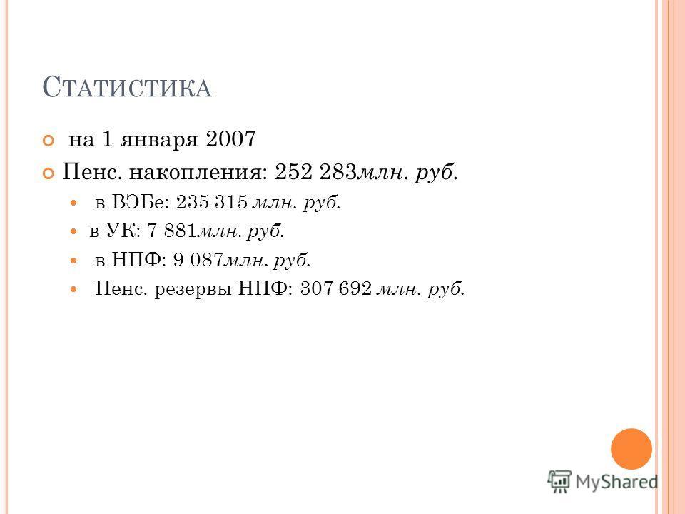 С ТАТИСТИКА на 1 января 2007 Пенс. накопления: 252 283 млн. руб. в ВЭБе: 235 315 млн. руб. в УК: 7 881 млн. руб. в НПФ: 9 087 млн. руб. Пенс. резервы НПФ: 307 692 млн. руб.