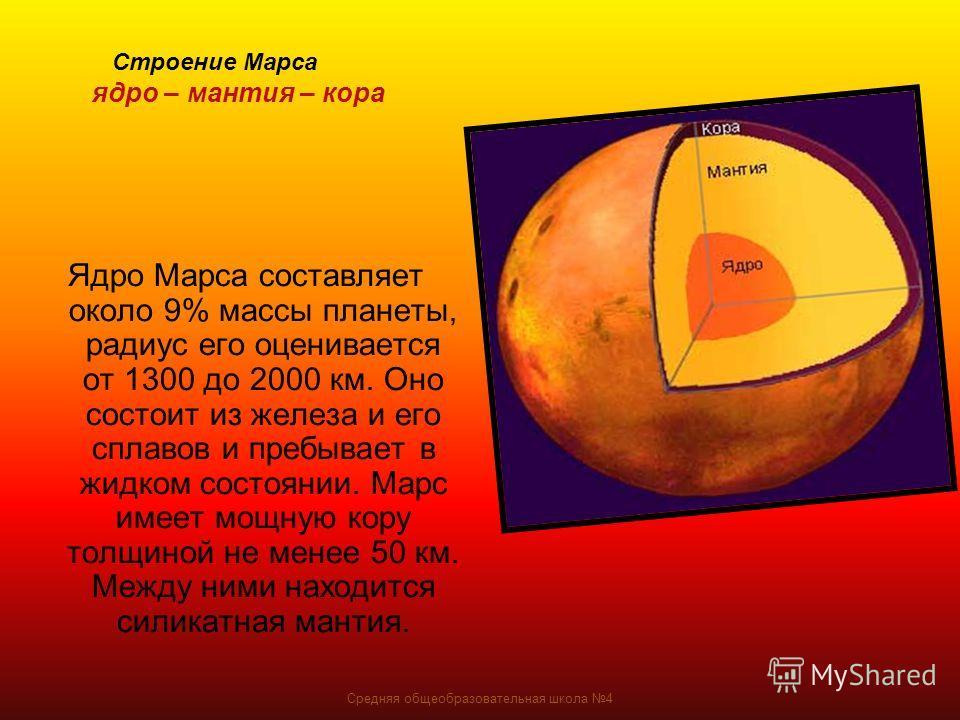 Средняя общеобразовательная школа 4 Ядро Марса составляет около 9% массы планеты, радиус его оценивается от 1300 до 2000 км. Оно состоит из железа и его сплавов и пребывает в жидком состоянии. Марс имеет мощную кору толщиной не менее 50 км. Между ним