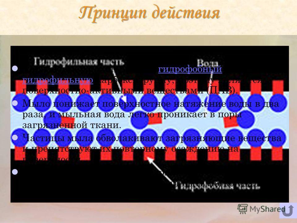 Принцип действия Карбоновые кислоты имеют гидрофобный радикал и гидрофильную карбоксигруппу, поэтому являются поверхностно-активными веществами (ПАВ).гидрофобный гидрофильную Мыло понижает поверхностное натяжение воды в два раза, и мыльная вода легко