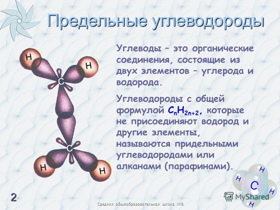 Средняя общеобразовательная школа 6 Углеводы – это органические соединения, состоящие из двух элементов – углерода и водорода. Углеводороды с общей формулой C n H 2n+2, которые не присоединяют водород и другие элементы, называются придельными углевод