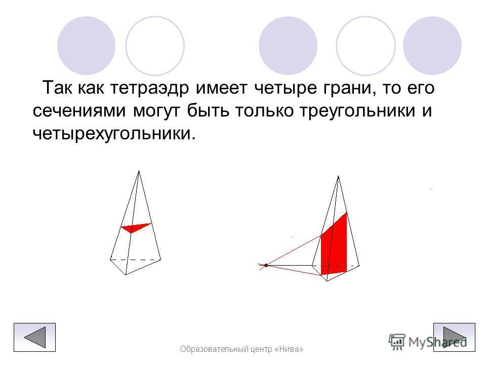 Для решения многих геометрических задач, связанных с тетраэдром и параллелепипедом, полезно уметь строить на рисунке их сечения различными плоскостями. Назовём секущей плоскостью тетраэдра любую плоскость, по обе стороны от которой имеются точки данн