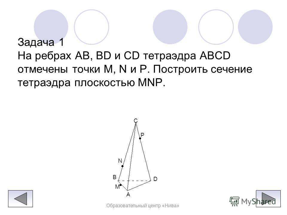 Параллелепипед имеет шесть граней. Его сечениями могут быть треугольники, четырехугольники, пятиугольники и шестиугольники. C A B K N M L A B C D E F M A B C D E