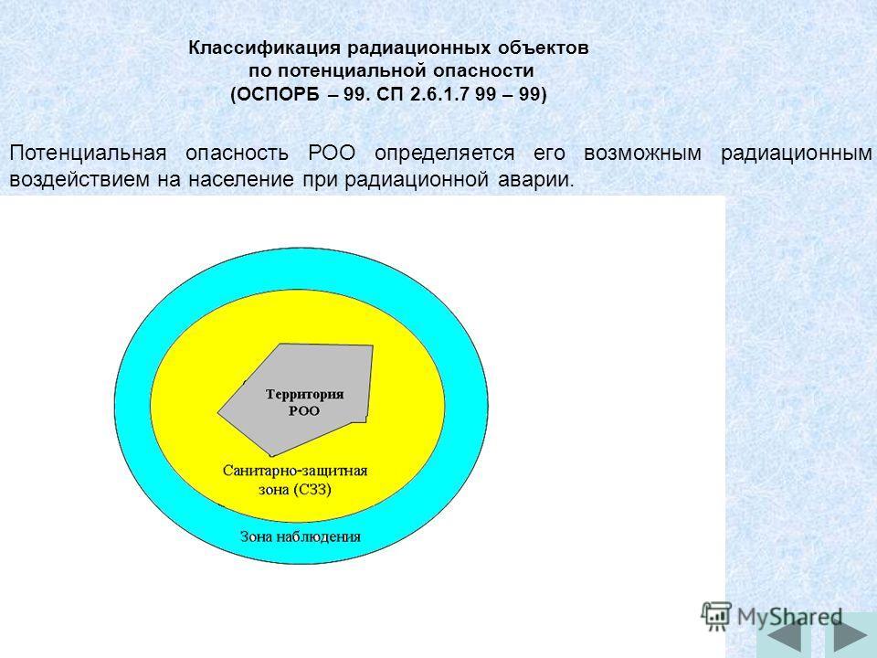 Классификация радиационных объектов по потенциальной опасности (ОСПОРБ – 99. СП 2.6.1.7 99 – 99) Потенциальная опасность РОО определяется его возможным радиационным воздействием на население при радиационной аварии.