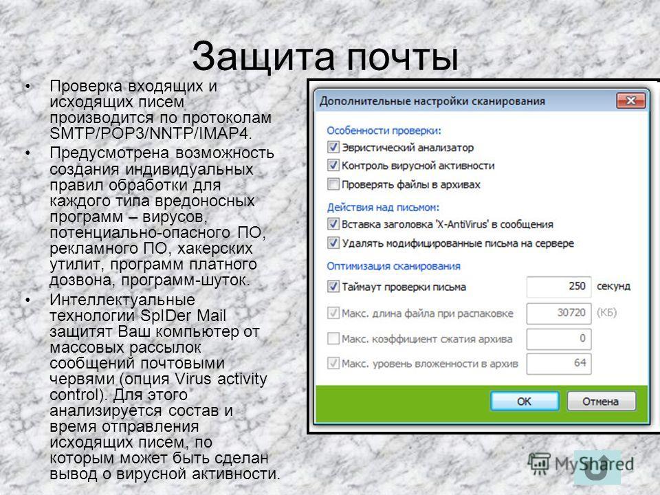 Веб-антивирус SpIDer Gate